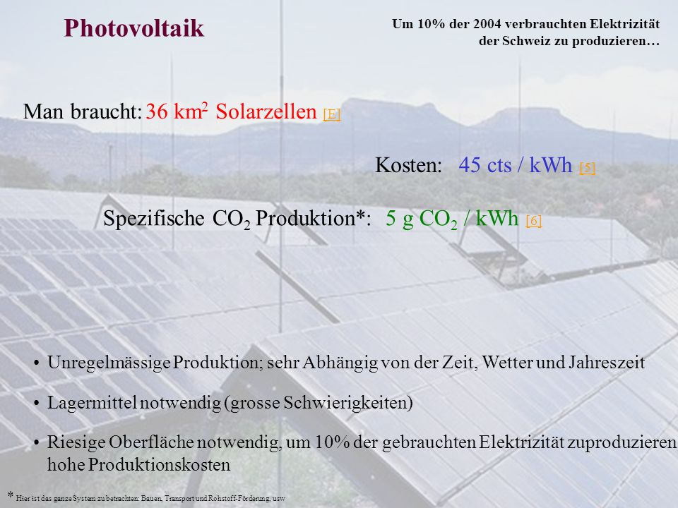 Photovoltaik Man braucht: 36 km2 Solarzellen [E] Kosten: